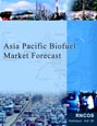 Asia Pacific Biofuel Market Forecast Research Report