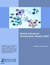 Global Advanced Visualization Market 2020 Research Report