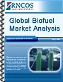 Global Biofuel Market Analysis Research Report