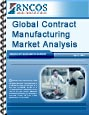 Global Contract Manufacturing Market Analysis