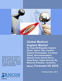 Global Medical Implant Market By Type [Orthopedic Implant (Knee, Spine, Hip), Cardiac Implant (Pacemaker, Coronary Stent), Neurostimulators (Spinal Cord, Sacral Nerve, Deep Brain, Vagus Nerve)], By Material (Polymer, Ceramics, Metal), Forecast till 2022 Research Report