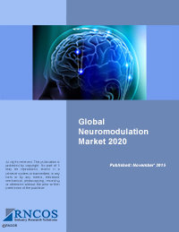 Global Neuromodulation Market 2020  Research Report