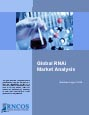 Global RNAi Market Analysis Research Report