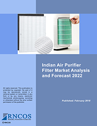 Indian Air Purifier Filter Market Analysis and Forecast 2022