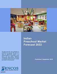 Indian Preschool Market Forecast 2022 Research Report