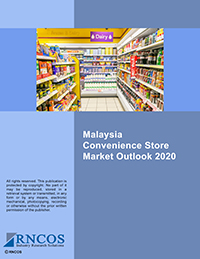 Malaysia Convenience Store Market Outlook 2020 Research Report