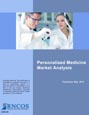 Personalized Medicine Market Analysis