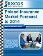 Poland Insurance Market Forecast to 2014 Research Report