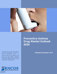 Preventive Asthma Drug Market Outlook 2020 Research Report