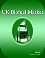UK Biofuel Market Research Report