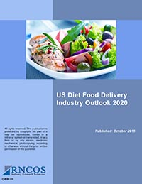 US Diet Food Delivery Industry Outlook 2020 Research Report